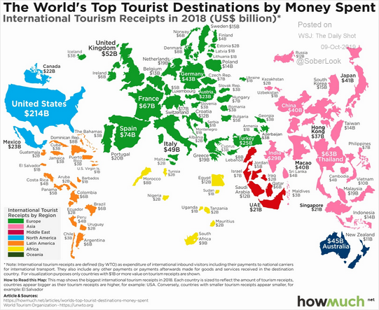 The World's Top Tourist Destinations by Money Spent